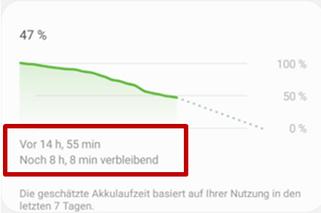 Samsung Galaxy Screenshot Akkuverbrauch gestrichelte Linie.jpg.png