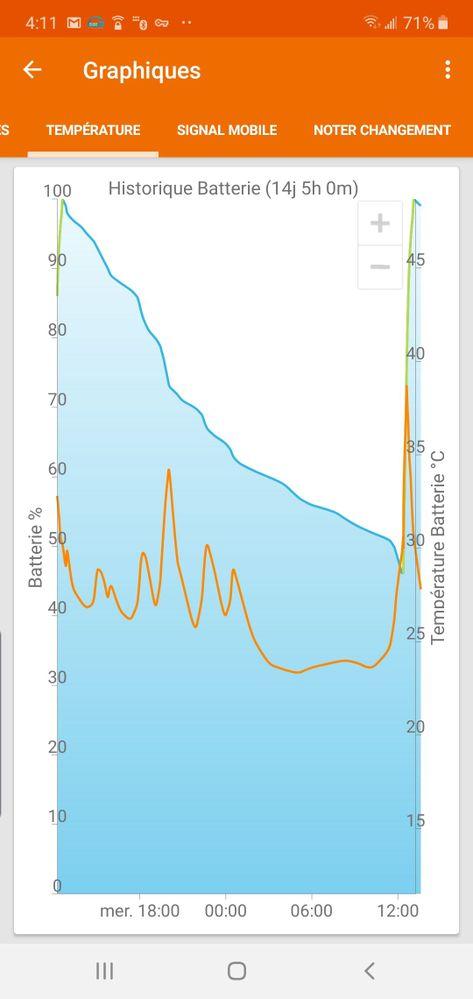 Screenshot_20191022-161143_GSam Battery Monitor Pro.jpg