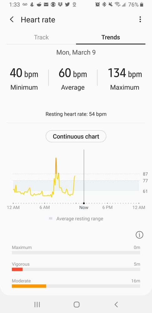 Screenshot_20200309-133342_Samsung Health.jpg