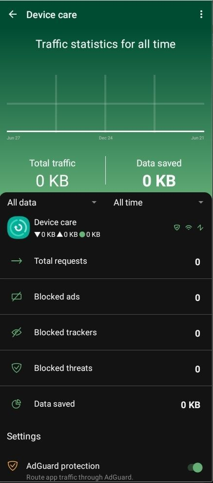 Device Care Traffic Stats in AdGuard