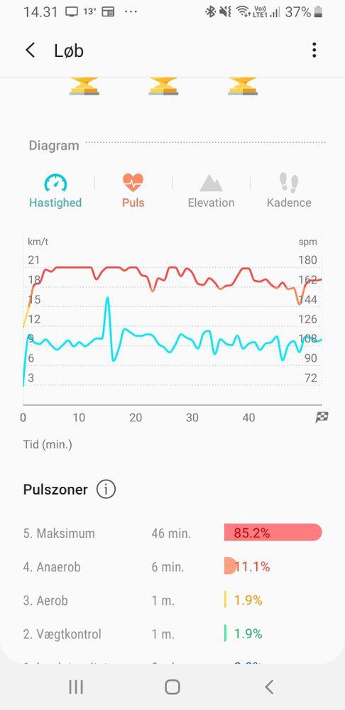 Screenshot_20200710-143156_Samsung Health.jpg