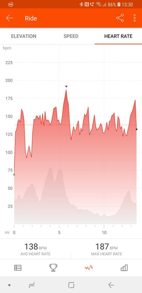 Screenshot_20180531-133005_Strava.jpg