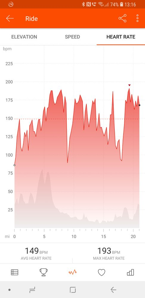 Screenshot_20180604-131642_Strava.jpg