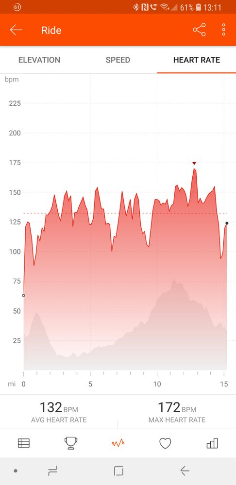 Screenshot_20180607-131143_Strava.jpg