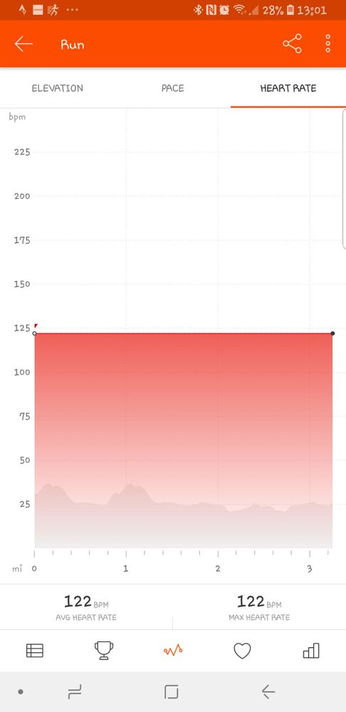 Screenshot_20180608-130118_Strava.jpg