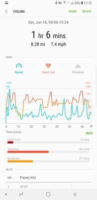 Screenshot_20180618-111237_Samsung Health.jpg