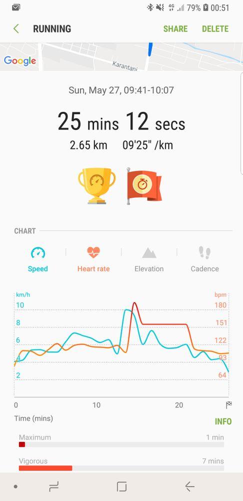 Screenshot_20180622-005135_Samsung Health.jpg