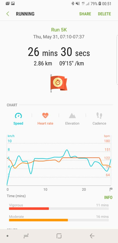 Screenshot_20180622-005153_Samsung Health.jpg