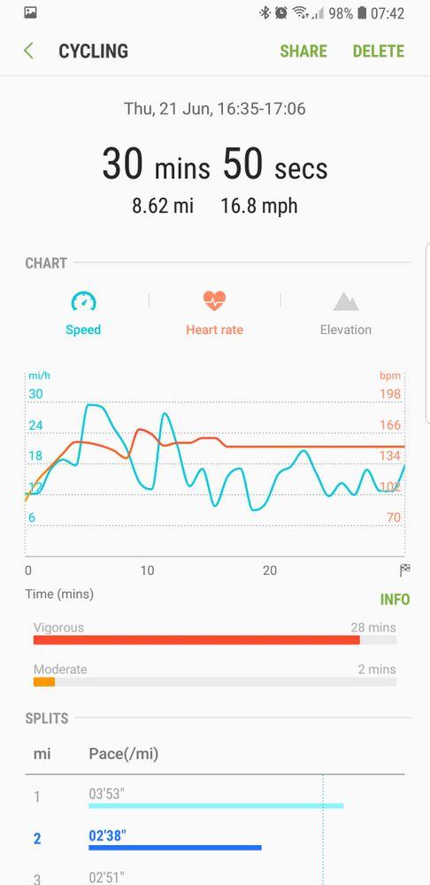 Screenshot_20180622-074222_Samsung Health.jpg