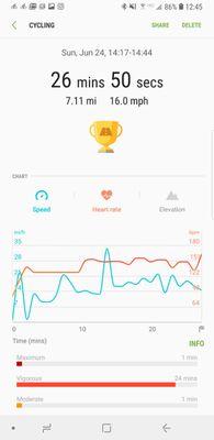 Screenshot_20180625-124512_Samsung Health.jpg