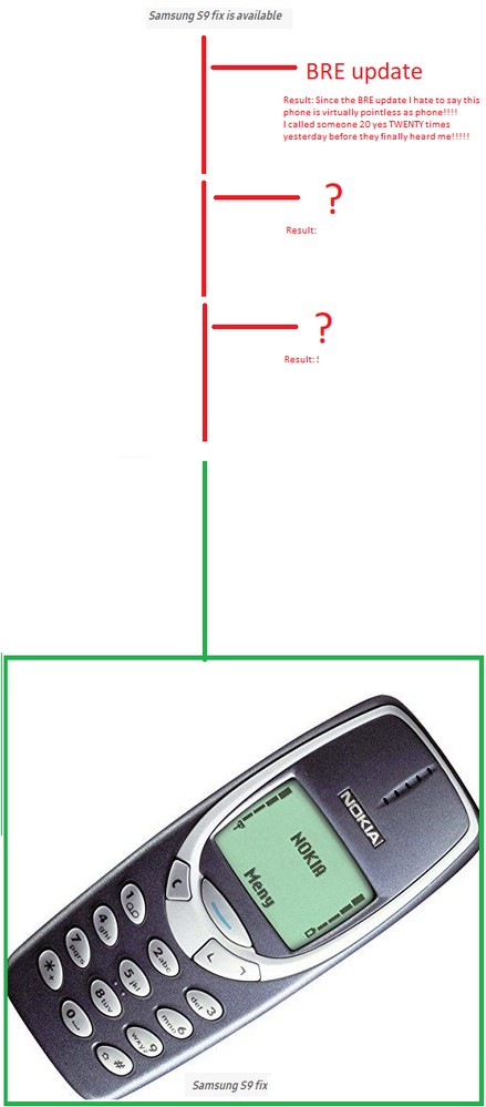 S9 fix