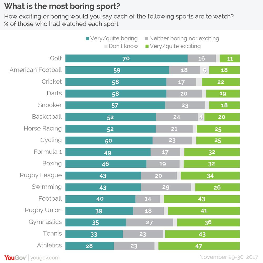 Boring%20sport-01