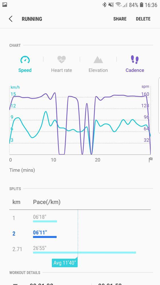 2.7 km freeze, useless watch