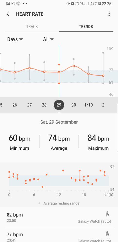 Screenshot_20181002-222517_Samsung Health.jpg