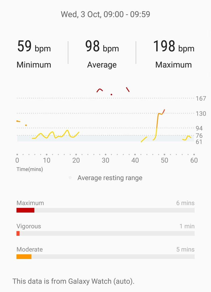 SmartSelect_20181003-180930_Samsung Health.jpg