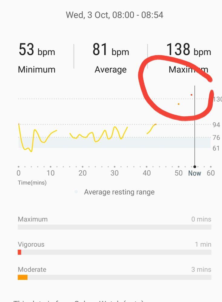 Screenshot_20181003-085557_Samsung Health.jpg