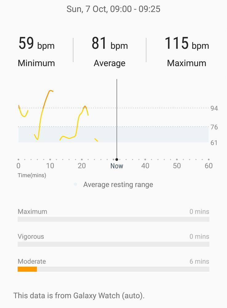 SmartSelect_20181007-093141_Samsung Health.jpg