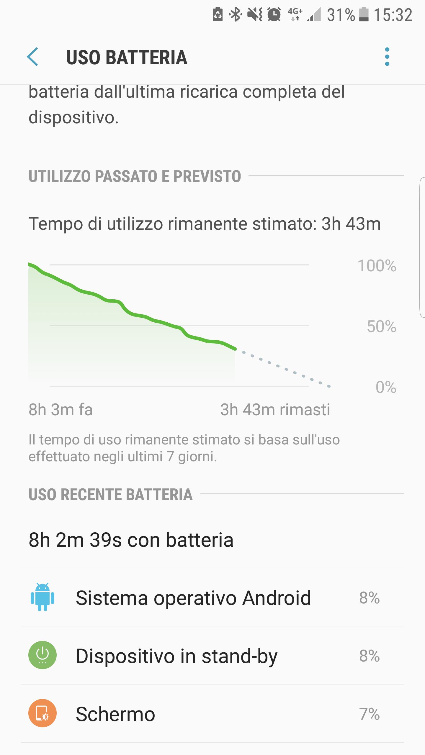 Scaricare samsung avviso batteria