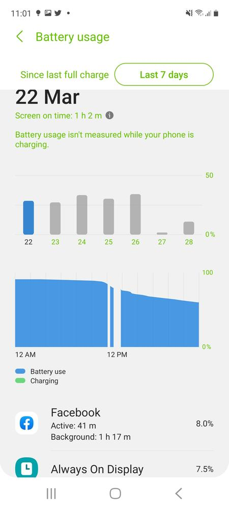 Battery performance on 20th March pre and post update