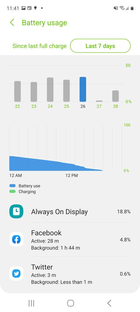 Battery data from 26th March.