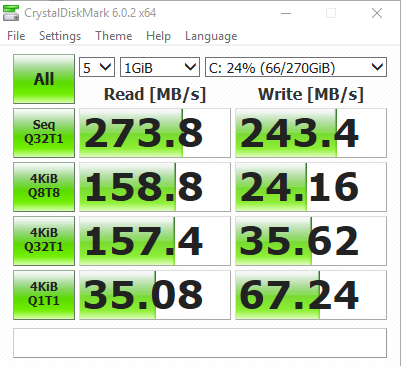 CrystalDiskMark on Gigabyte SB750.png