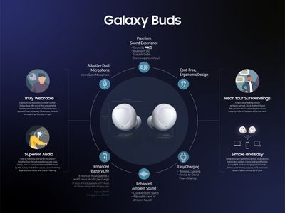 10.-Galaxy-Buds_Infographic.jpg