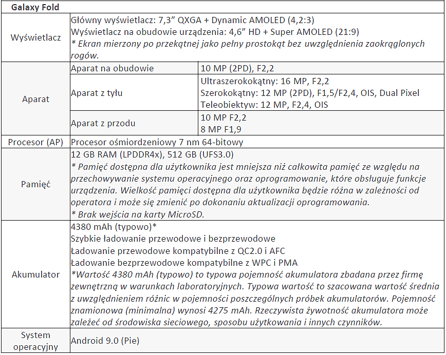 fold tabela.PNG