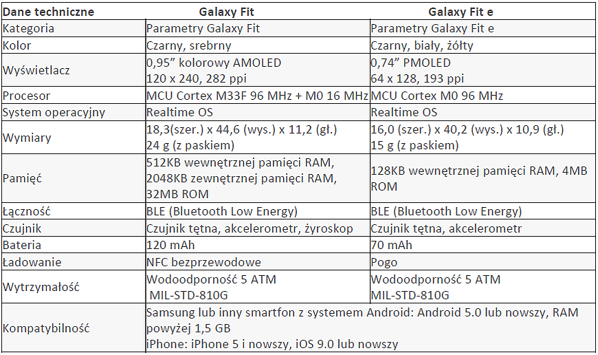 galaxy fit.PNG