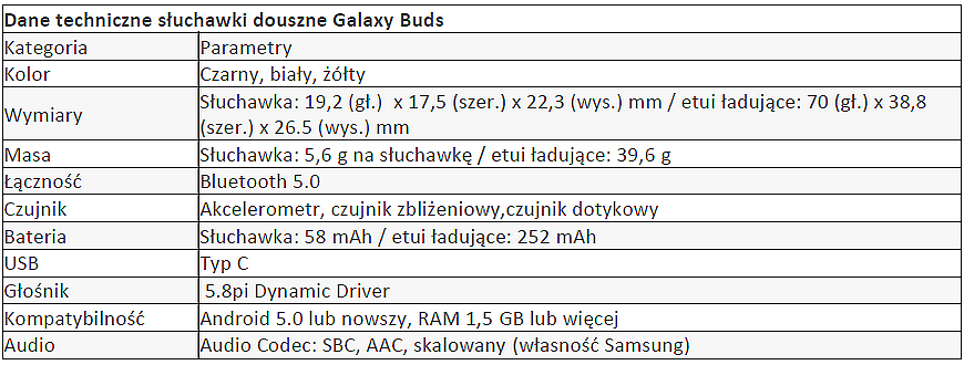 galaxy buds.PNG