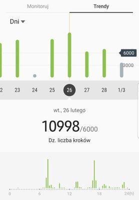 SmartSelect_20190301-143328_Samsung Health.jpg