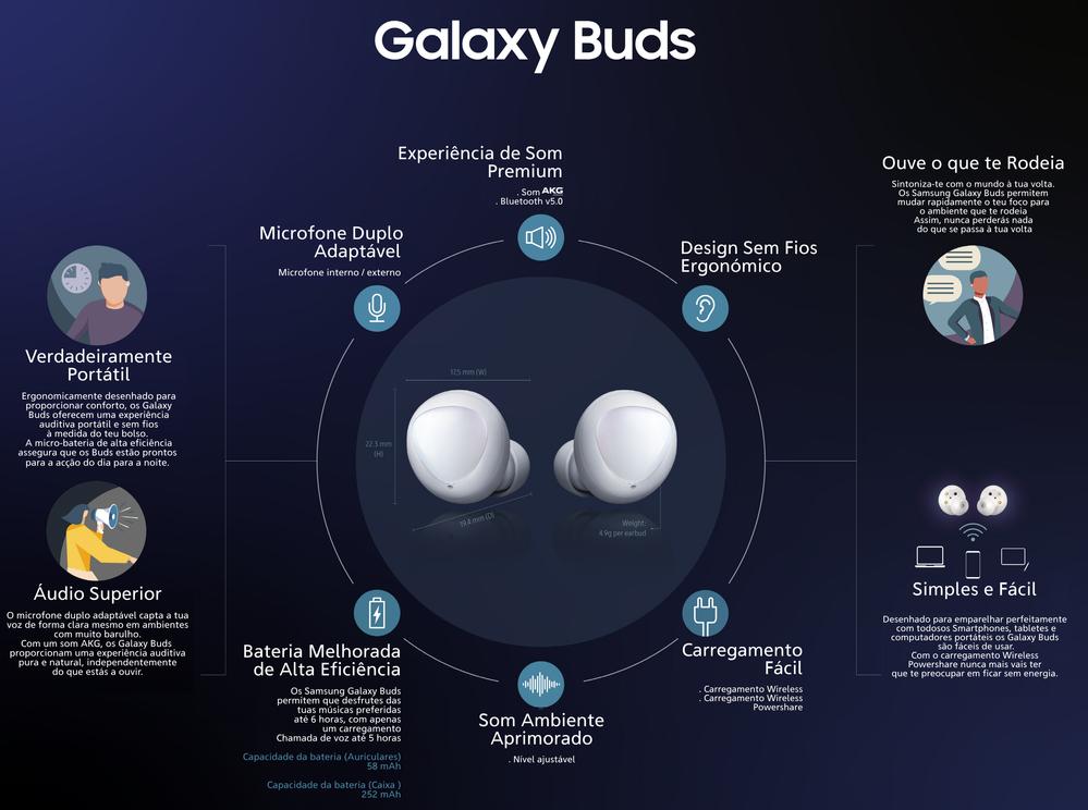 Galaxy Buds.png