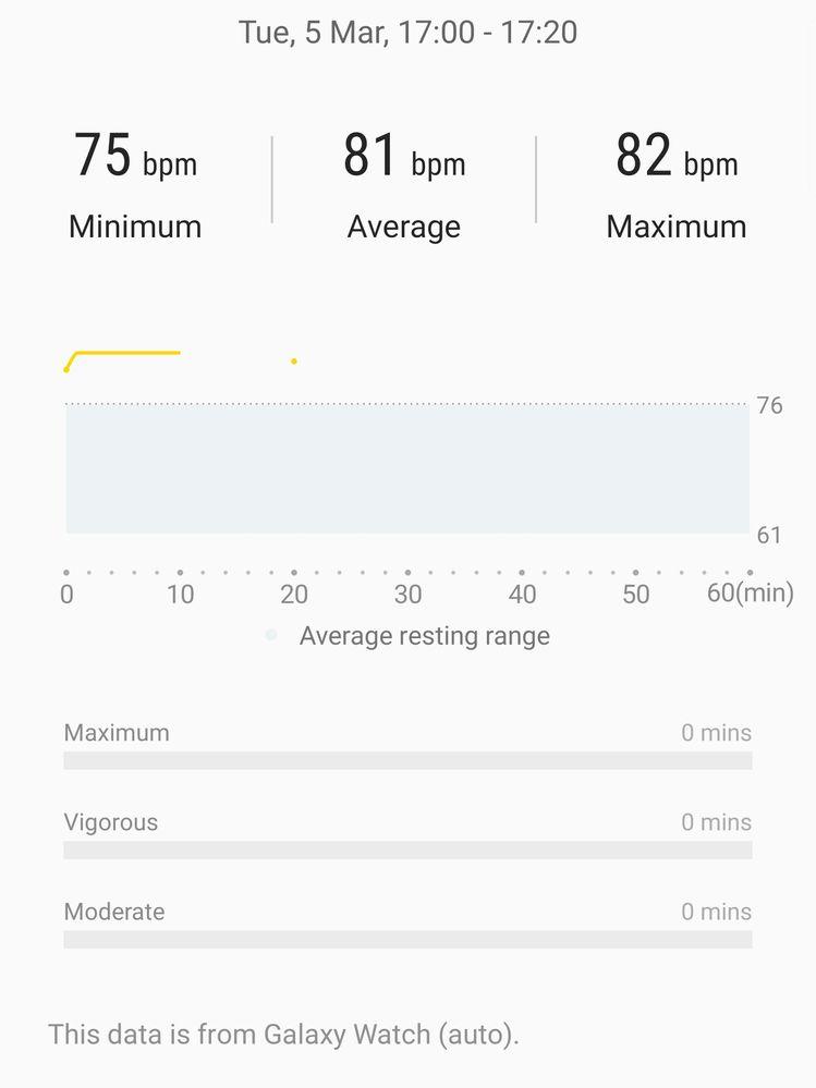 SmartSelect_20190305-185611_Samsung Health.jpg