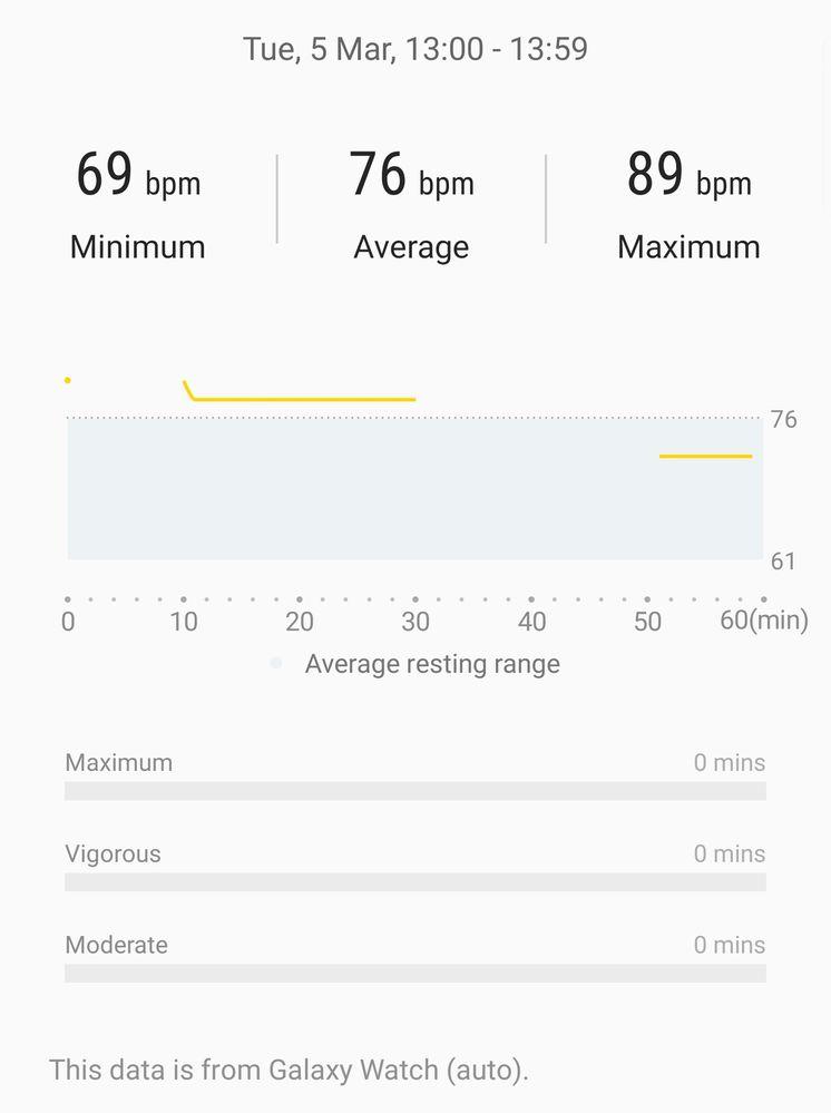 SmartSelect_20190305-185533_Samsung Health.jpg