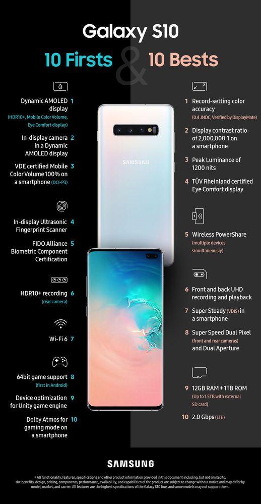Galaxy-S10-First-Best_Infographic.jpg