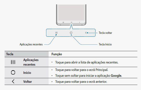 descricao_botoes.jpg