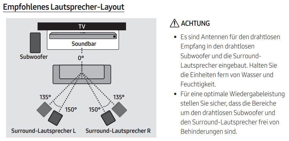 Empfohlenes Lautsprecher-Layout.JPG