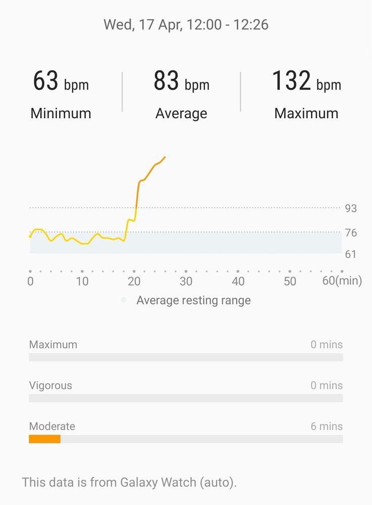 SmartSelect_20190417-131121_Samsung Health.jpg