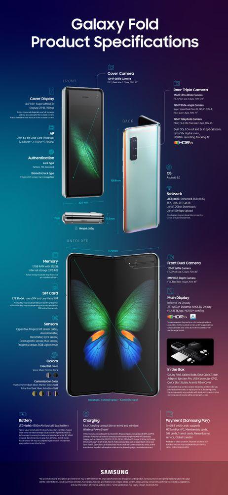 Galaxy Fold, Specyfikacja.jpg
