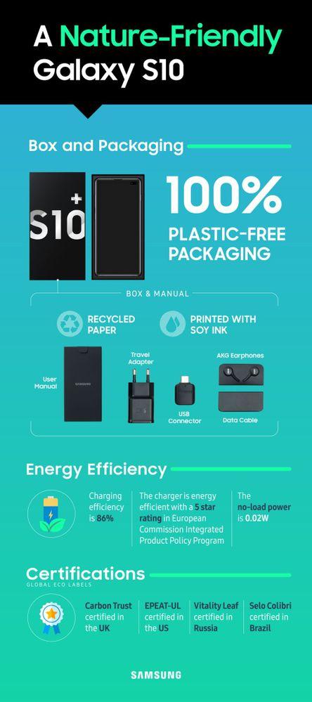 NatureFriendlyS10_Infographic_main