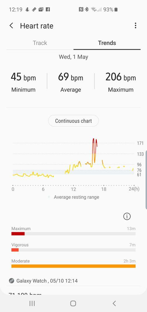 Screenshot_20190510-121910_Samsung Health.jpg