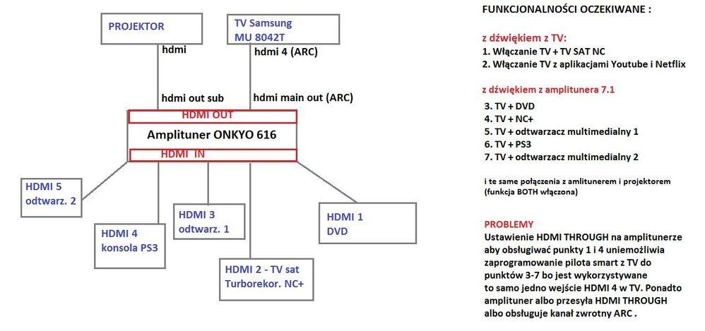 schemat polaczen TV SAMSUNG - jpeq.jpg
