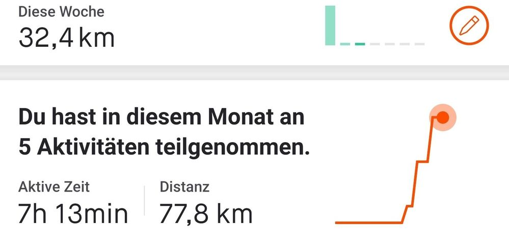 Screenshot_20190522-081741_Strava.jpg