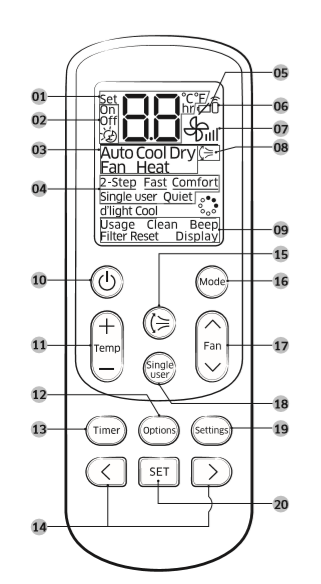remote type