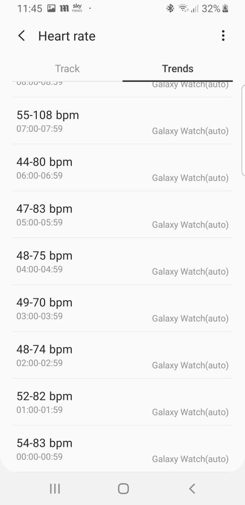 Screenshot_20190712-114532_Samsung Health.jpg