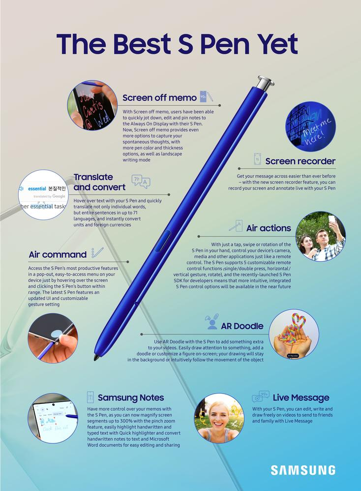 Infographic_Galaxy-Note10_S-Pen.jpg