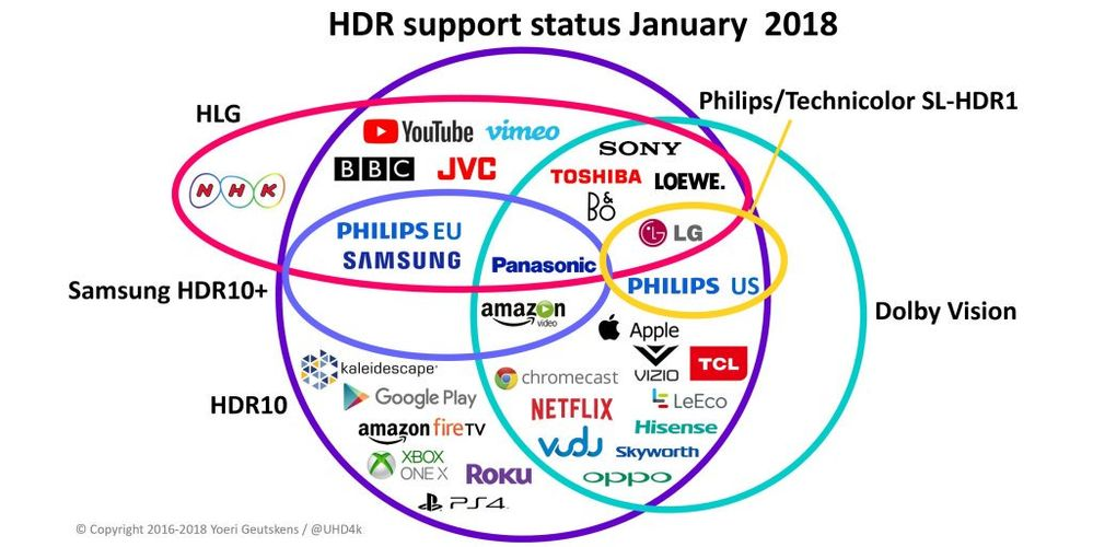 Iplayer hlguhd hdr on samsungs j and k series tvs page 243 hdr systems jan 2018g ccuart Choice Image