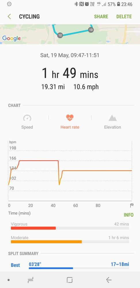 Screenshot_20180521-234636_Samsung Health.jpg