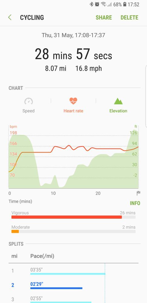 Screenshot_20180531-175258_Samsung Health.jpg
