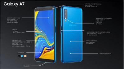 L'A7 2018 - Le Galaxy adapté à vos besoins