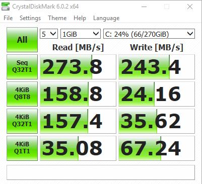 CrystalDiskMark on Gigabyte SB750.png